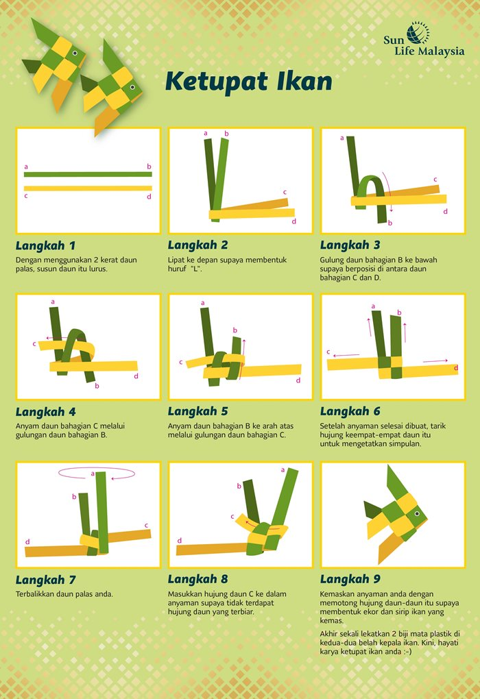 Ketupat-fish_step-by-step_BM-02-01-1.jpg