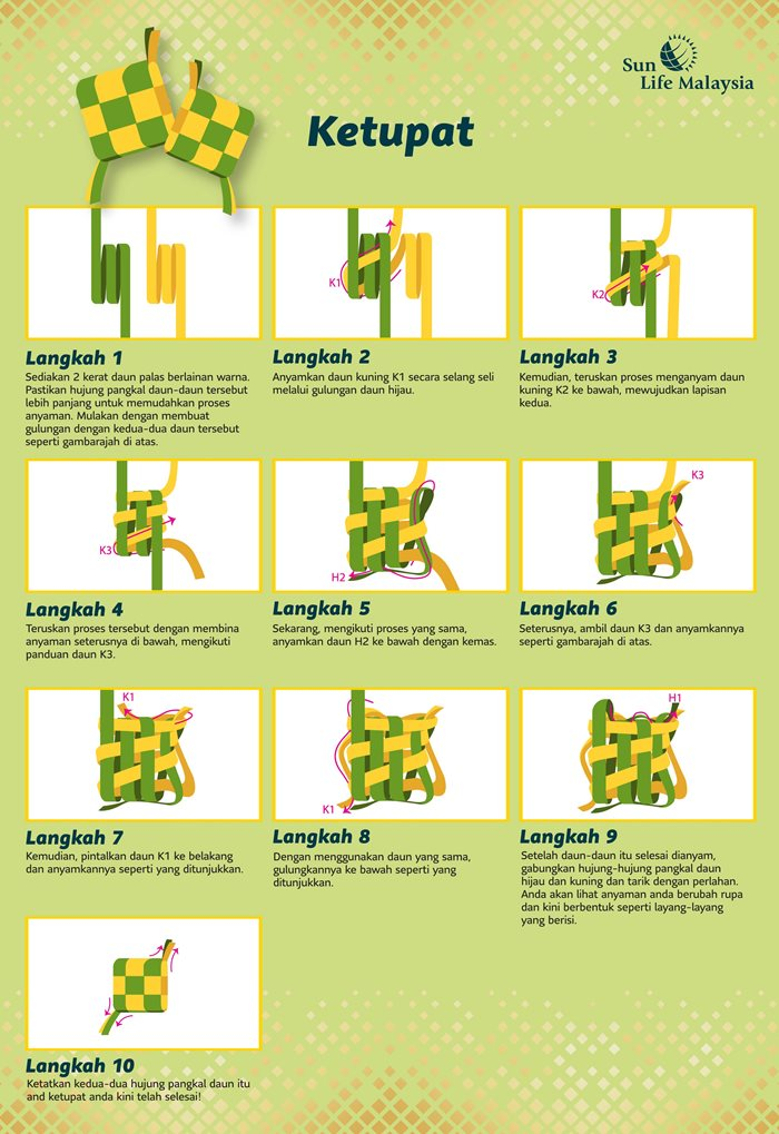 normal-Ketupat_step-by-step_BM-07-01.jpg